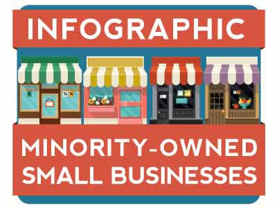 Infographic - Minority Owned Small Businesses